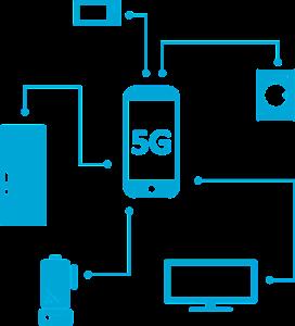 Smartphone g